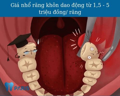 nhổ răng khôn bao nhiêu tiền